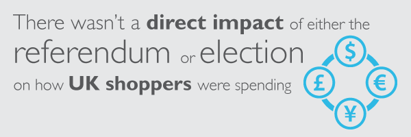 spending wasnt effected by the referendum or election