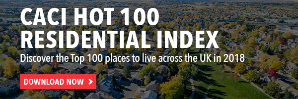CACI Hot 100 Residential Index
