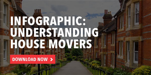 Understanding House Movers